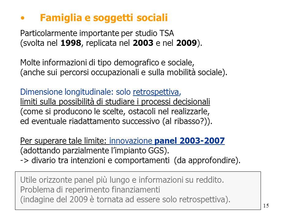 Famiglia e soggetti sociali