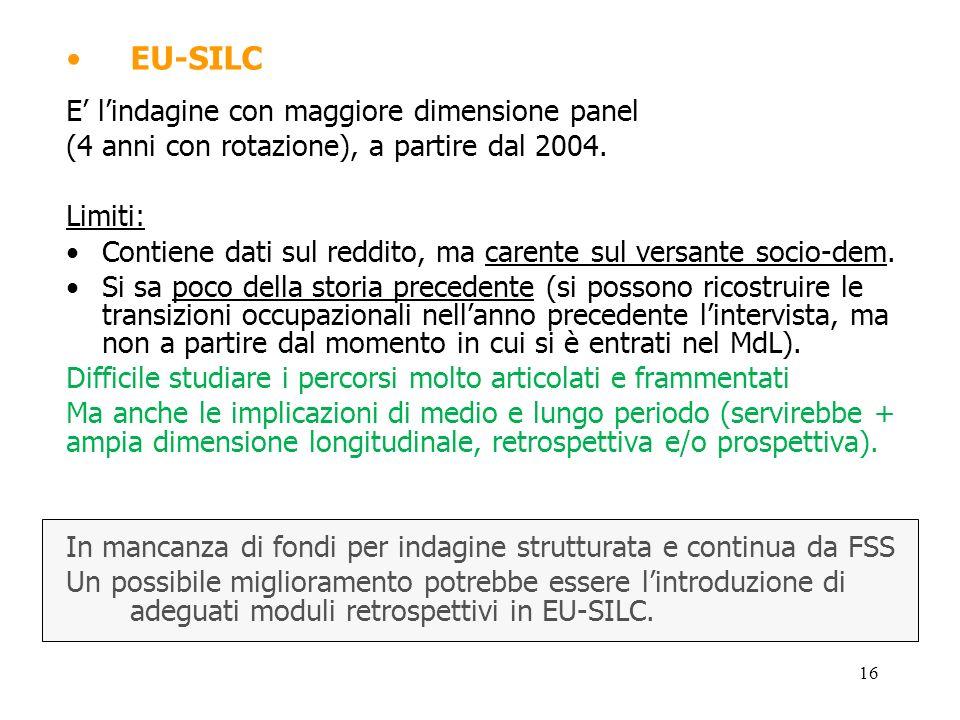 EU-SILC E' l'indagine con maggiore dimensione panel