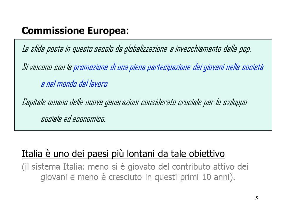 Italia è uno dei paesi più lontani da tale obiettivo