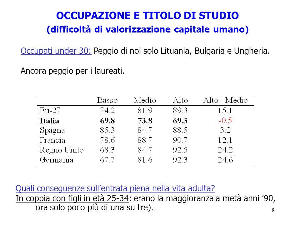OCCUPAZIONE E TITOLO DI STUDIO