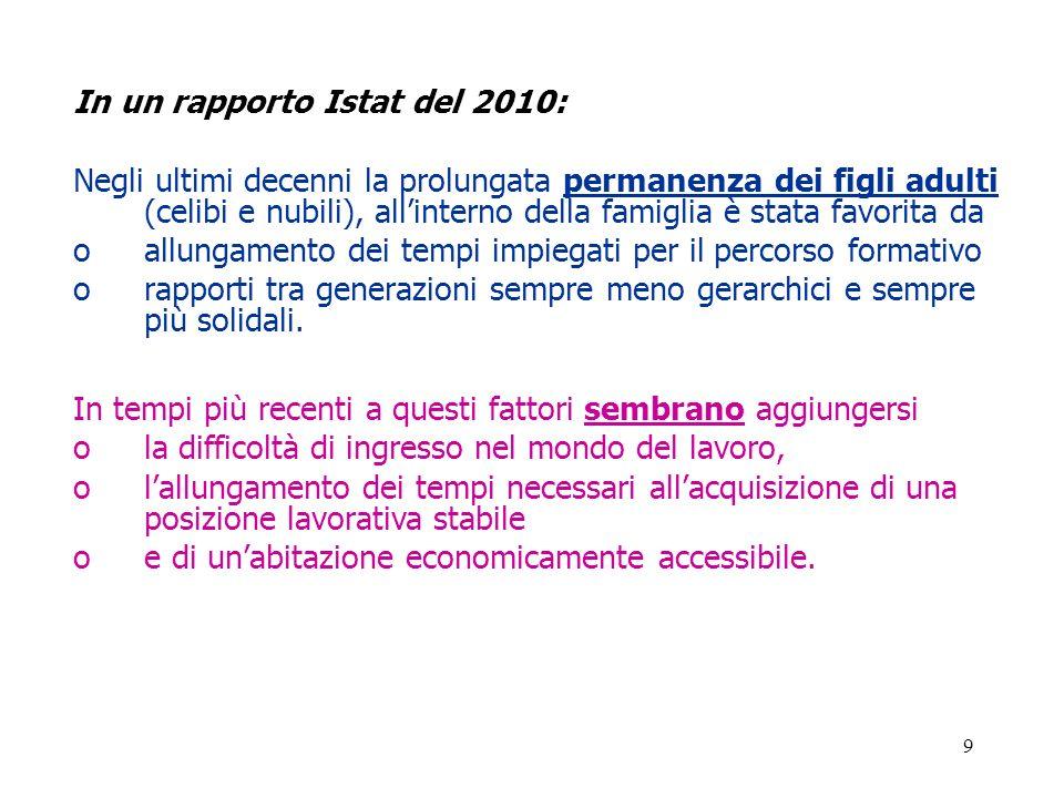 In un rapporto Istat del 2010: