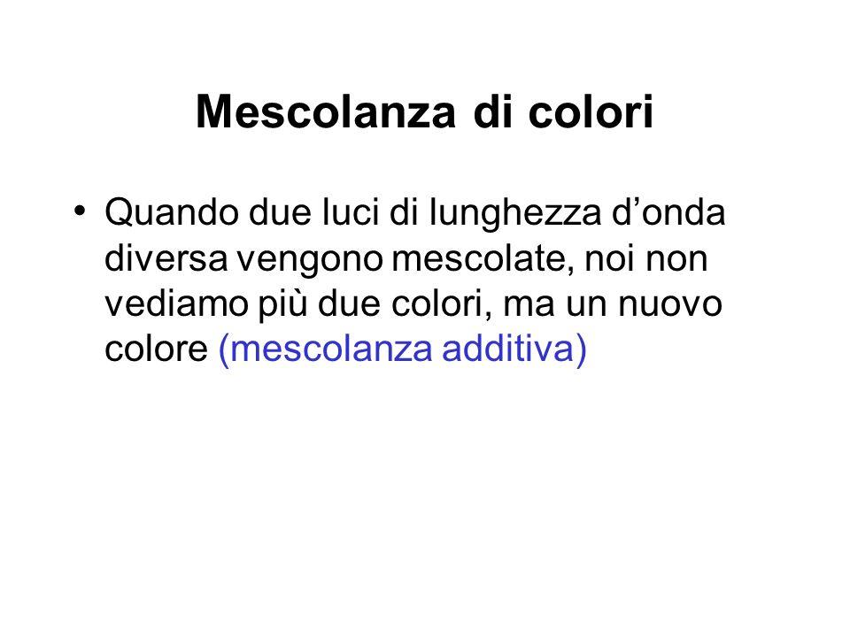Mescolanza di colori