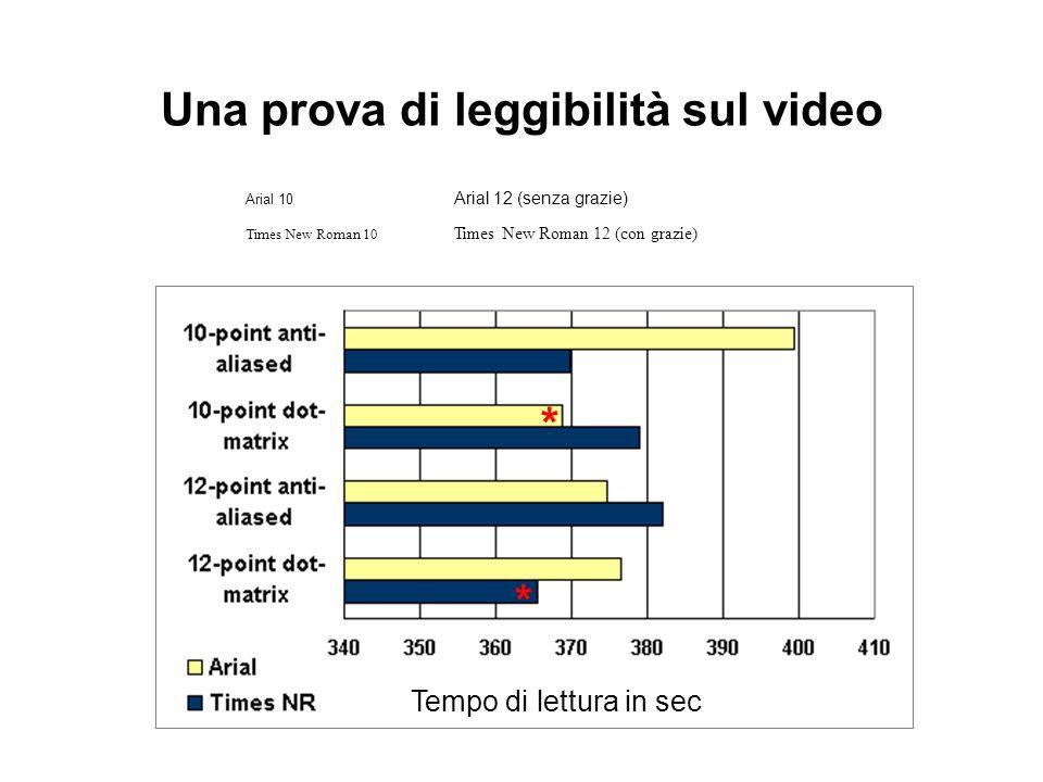 Una prova di leggibilità sul video