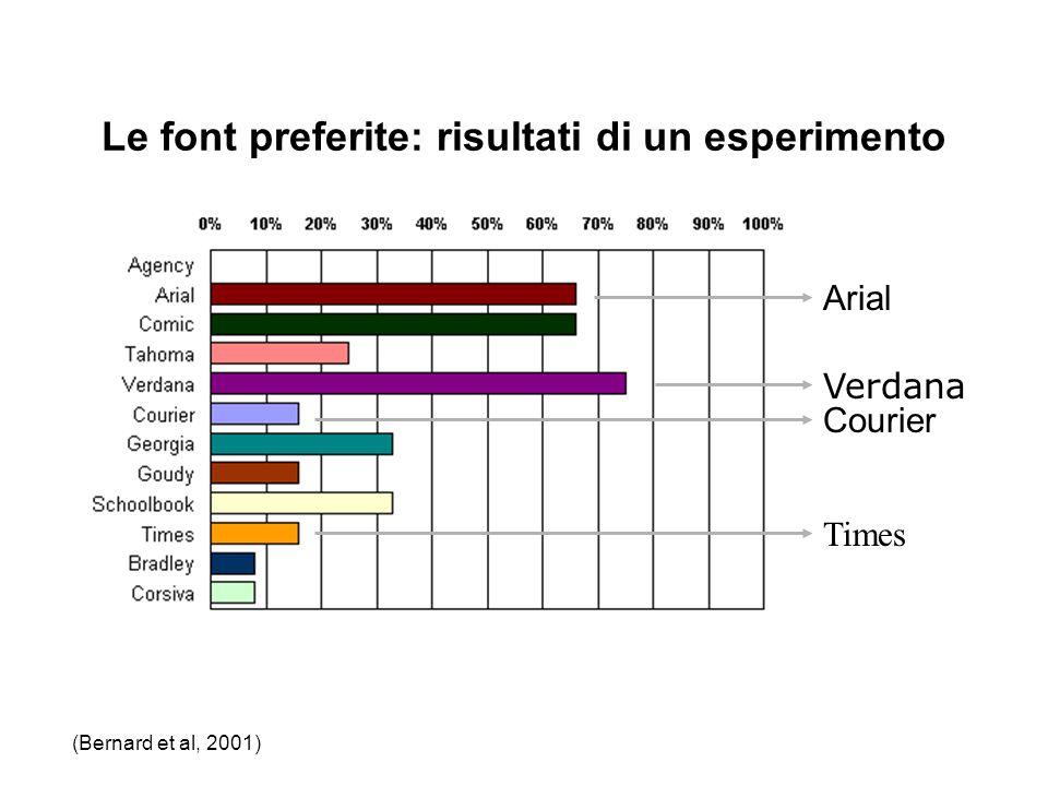Le font preferite: risultati di un esperimento