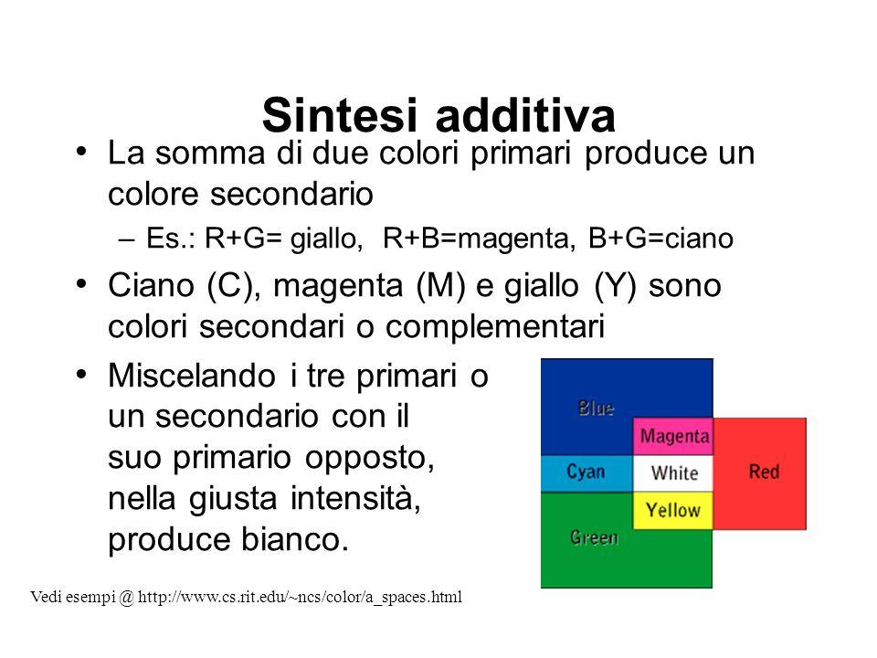 Sintesi additiva La somma di due colori primari produce un colore secondario. Es.: R+G= giallo, R+B=magenta, B+G=ciano.