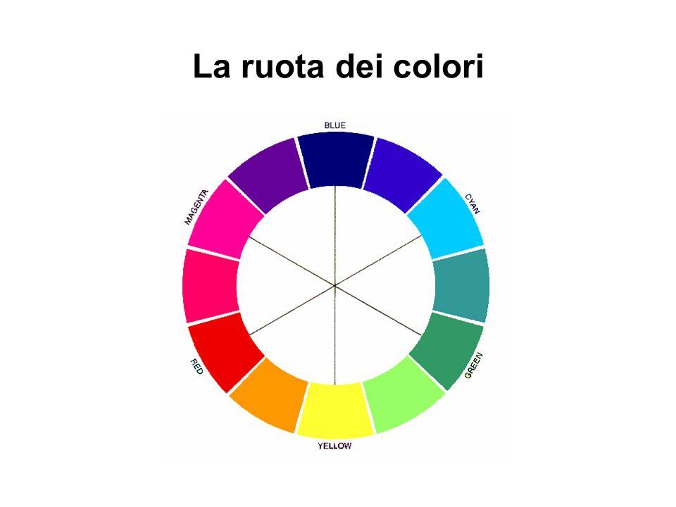 La ruota dei colori Complementary Colors: Magenta & Green