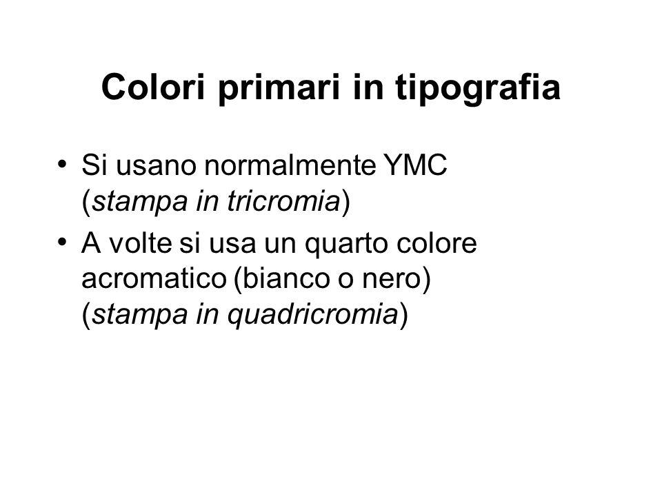 Colori primari in tipografia