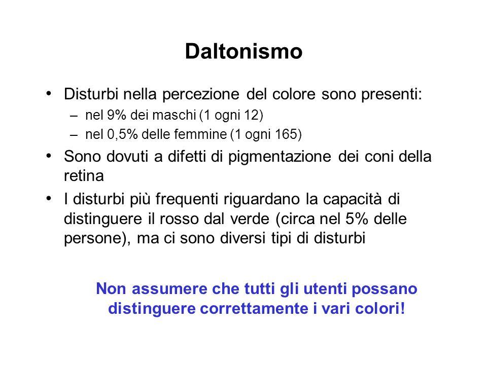 Daltonismo Disturbi nella percezione del colore sono presenti: