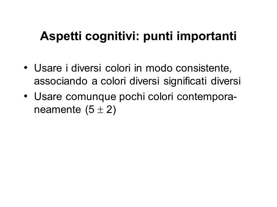 Aspetti cognitivi: punti importanti
