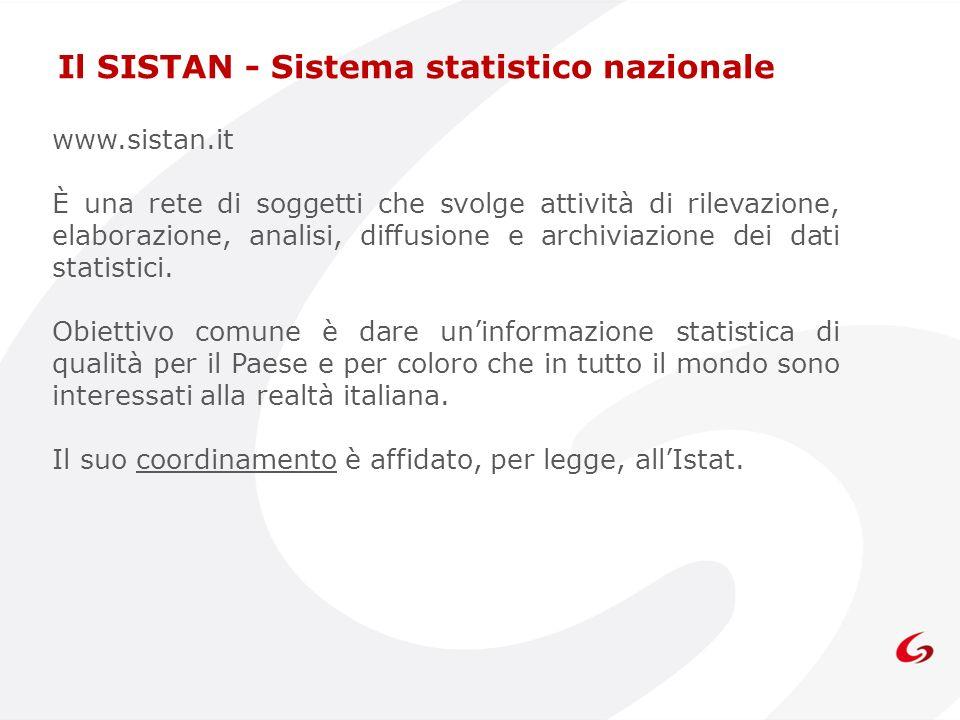 Il SISTAN - Sistema statistico nazionale