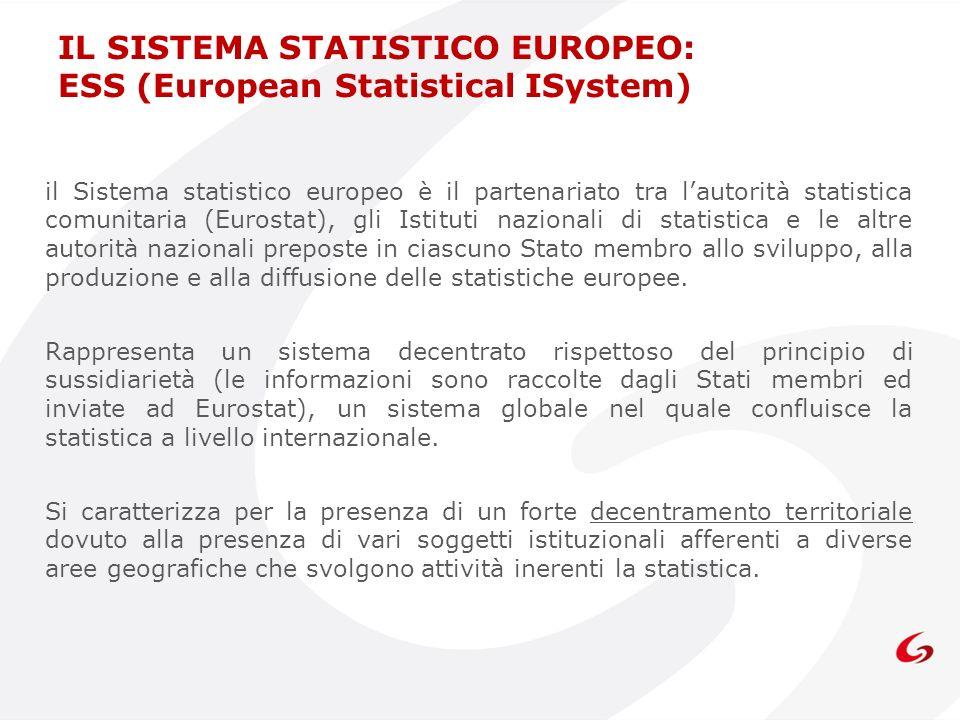 IL SISTEMA STATISTICO EUROPEO: ESS (European Statistical ISystem)