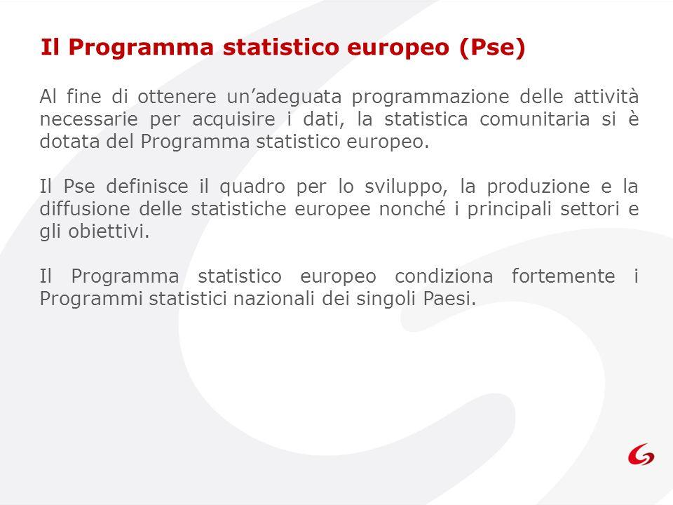 Il Programma statistico europeo (Pse)