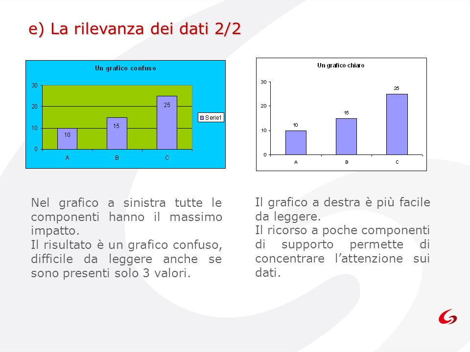 e) La rilevanza dei dati 2/2