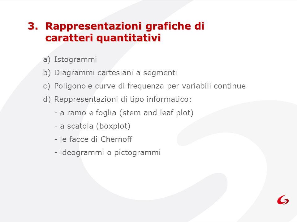 3. Rappresentazioni grafiche di caratteri quantitativi