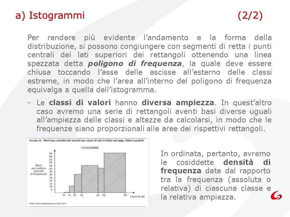 a) Istogrammi (2/2)