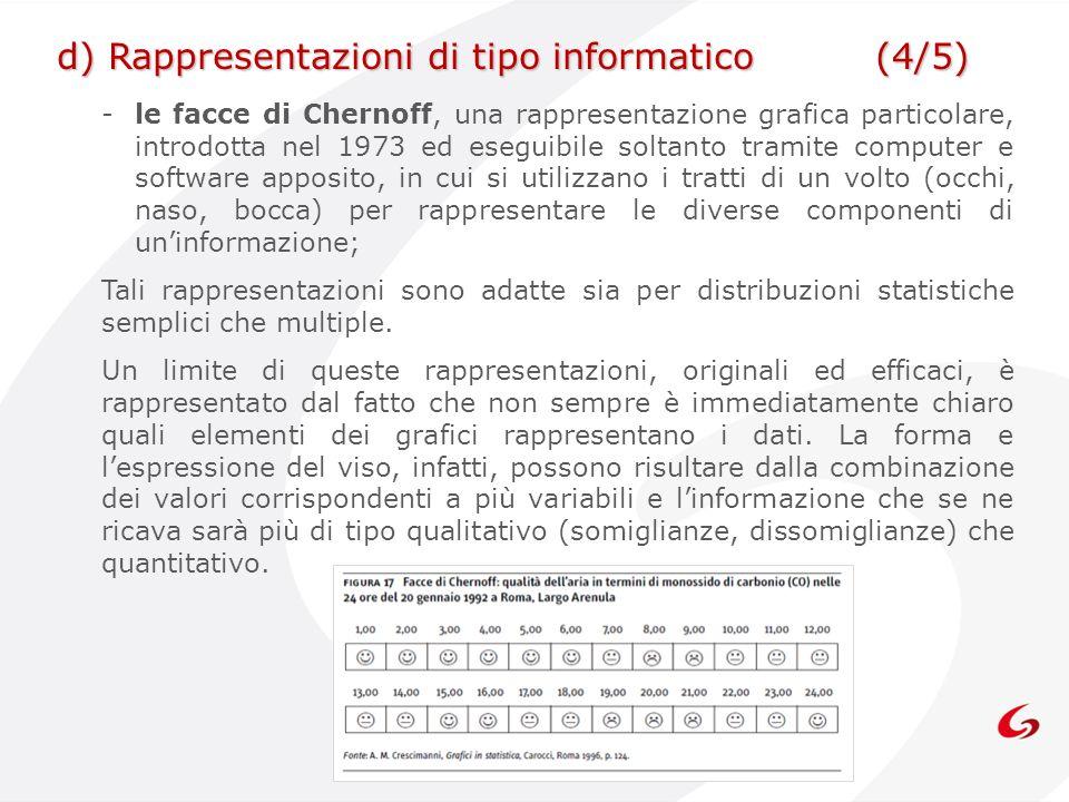d) Rappresentazioni di tipo informatico (4/5)