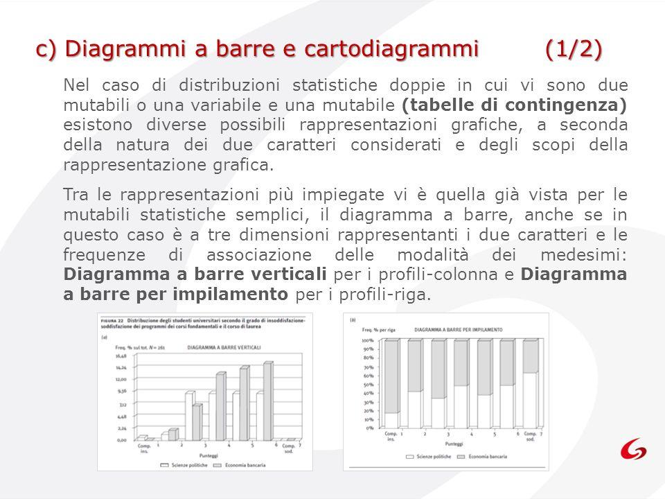 c) Diagrammi a barre e cartodiagrammi (1/2)