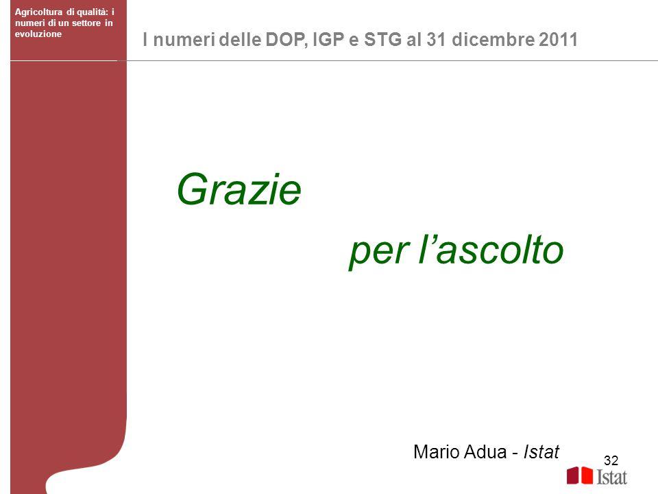 per l'ascolto Grazie I numeri delle DOP, IGP e STG al 31 dicembre 2011