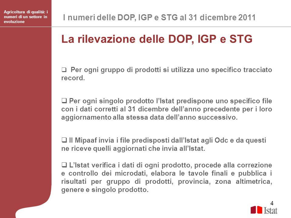 La rilevazione delle DOP, IGP e STG