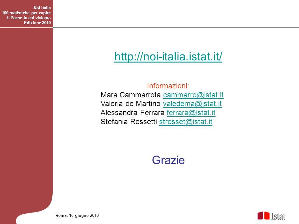 http://noi-italia.istat.it/ Grazie Informazioni: