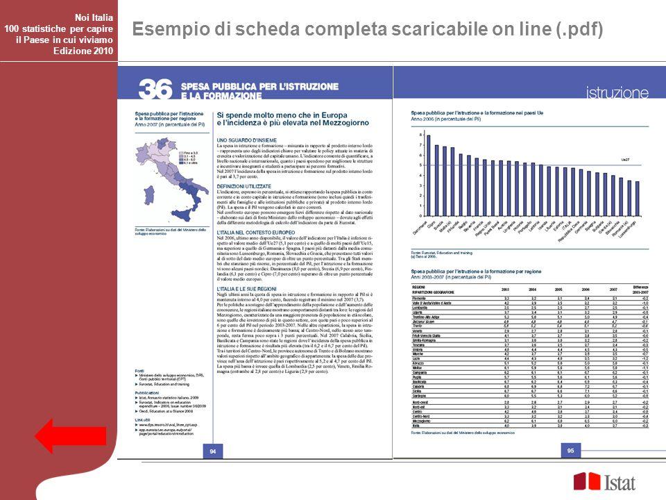 Esempio di scheda completa scaricabile on line (.pdf)