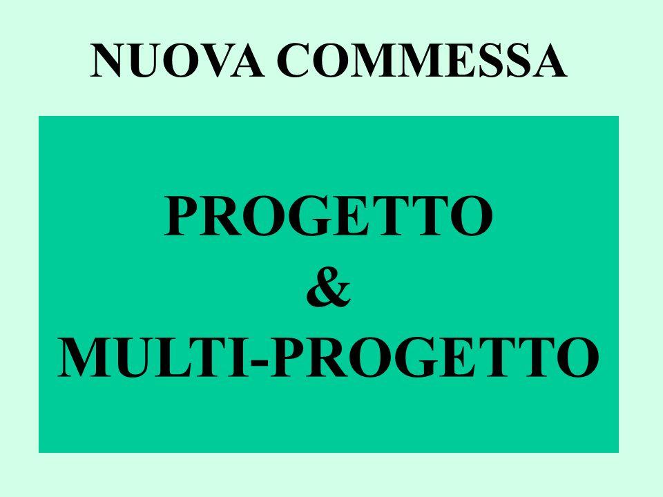 PROGETTO & MULTI-PROGETTO