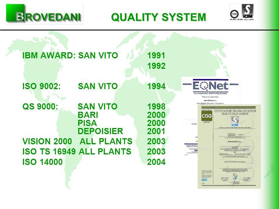 QUALITY SYSTEM IBM AWARD: SAN VITO 1991 1992 ISO 9002: SAN VITO 1994