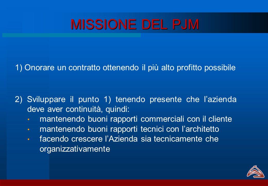 MISSIONE DEL PJM 1) Onorare un contratto ottenendo il più alto profitto possibile.
