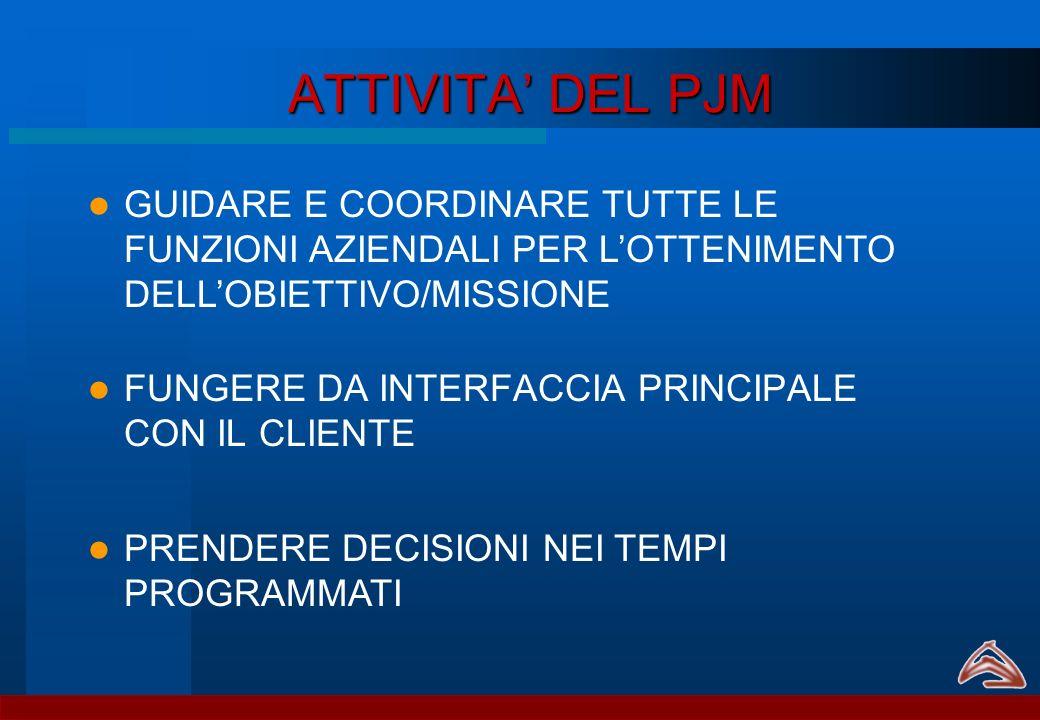 ATTIVITA' DEL PJM GUIDARE E COORDINARE TUTTE LE FUNZIONI AZIENDALI PER L'OTTENIMENTO DELL'OBIETTIVO/MISSIONE.