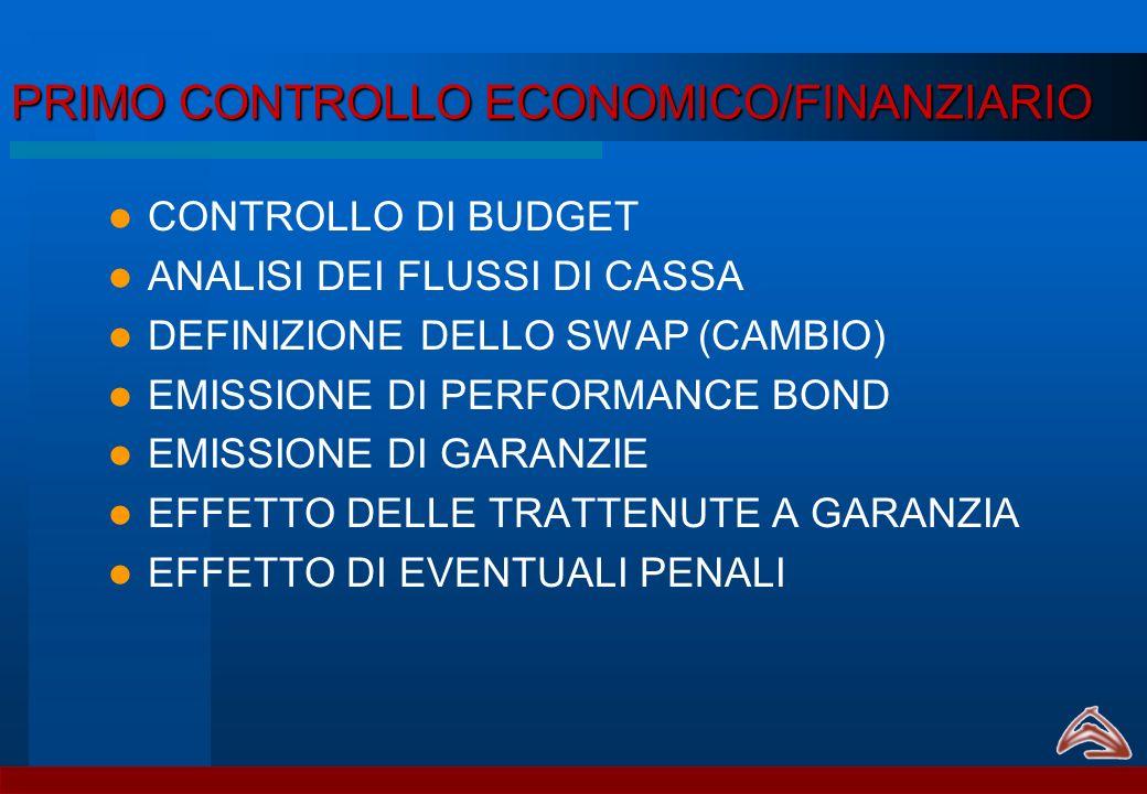 PRIMO CONTROLLO ECONOMICO/FINANZIARIO