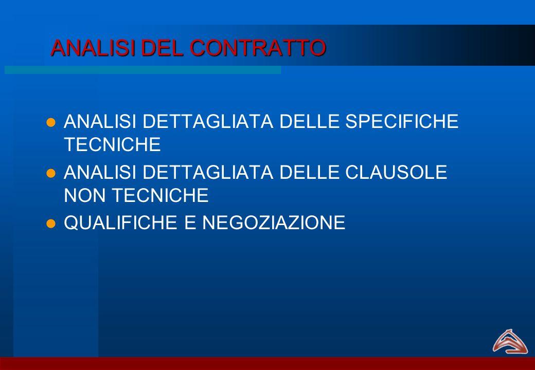 ANALISI DEL CONTRATTO ANALISI DETTAGLIATA DELLE SPECIFICHE TECNICHE