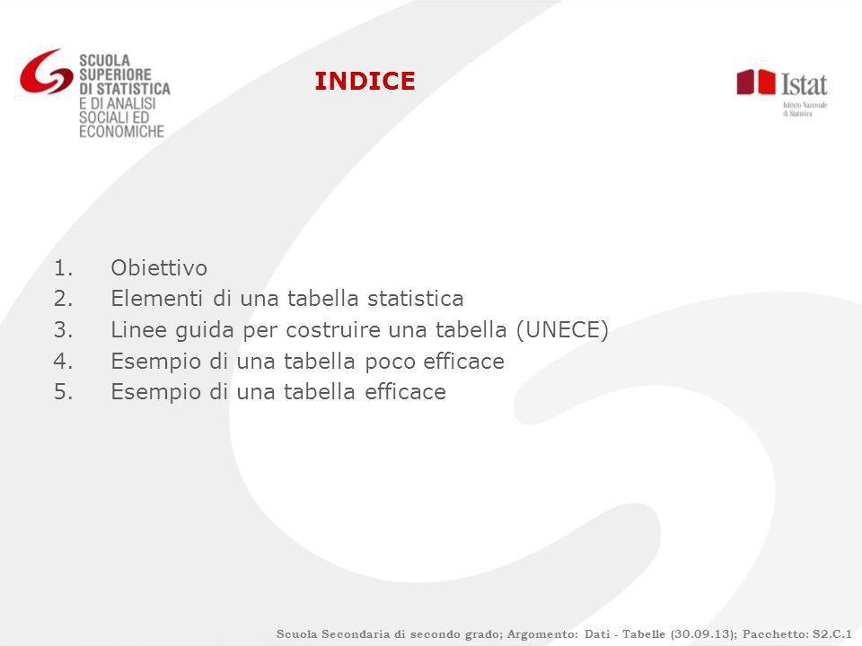 INDICE Obiettivo Elementi di una tabella statistica