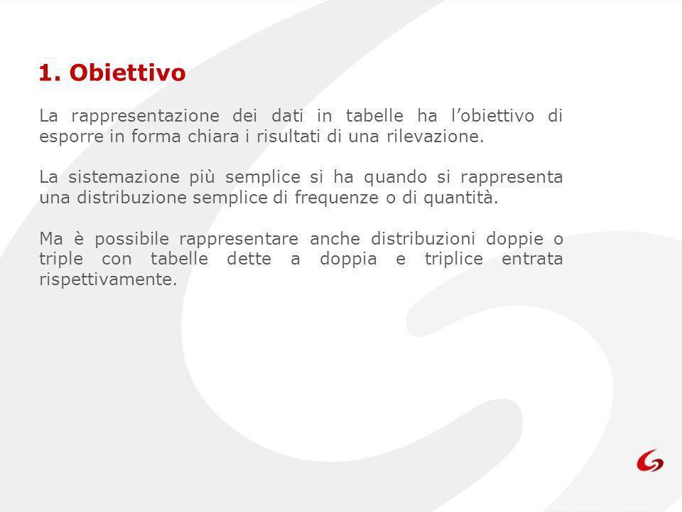 1. Obiettivo La rappresentazione dei dati in tabelle ha l'obiettivo di esporre in forma chiara i risultati di una rilevazione.