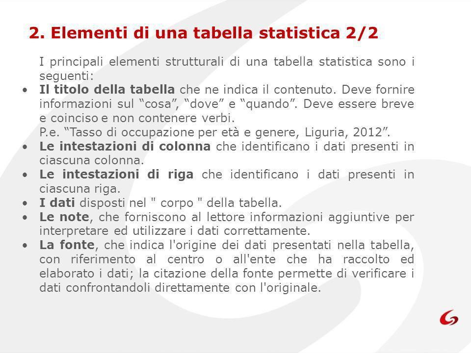 2. Elementi di una tabella statistica 2/2