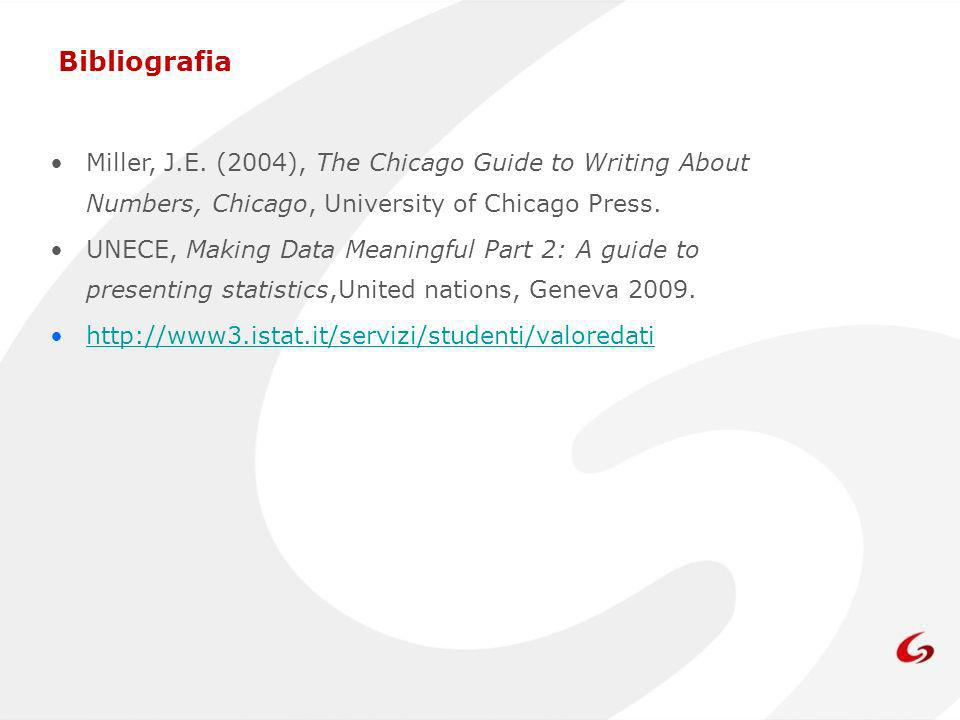 Bibliografia Miller, J.E. (2004), The Chicago Guide to Writing About Numbers, Chicago, University of Chicago Press.