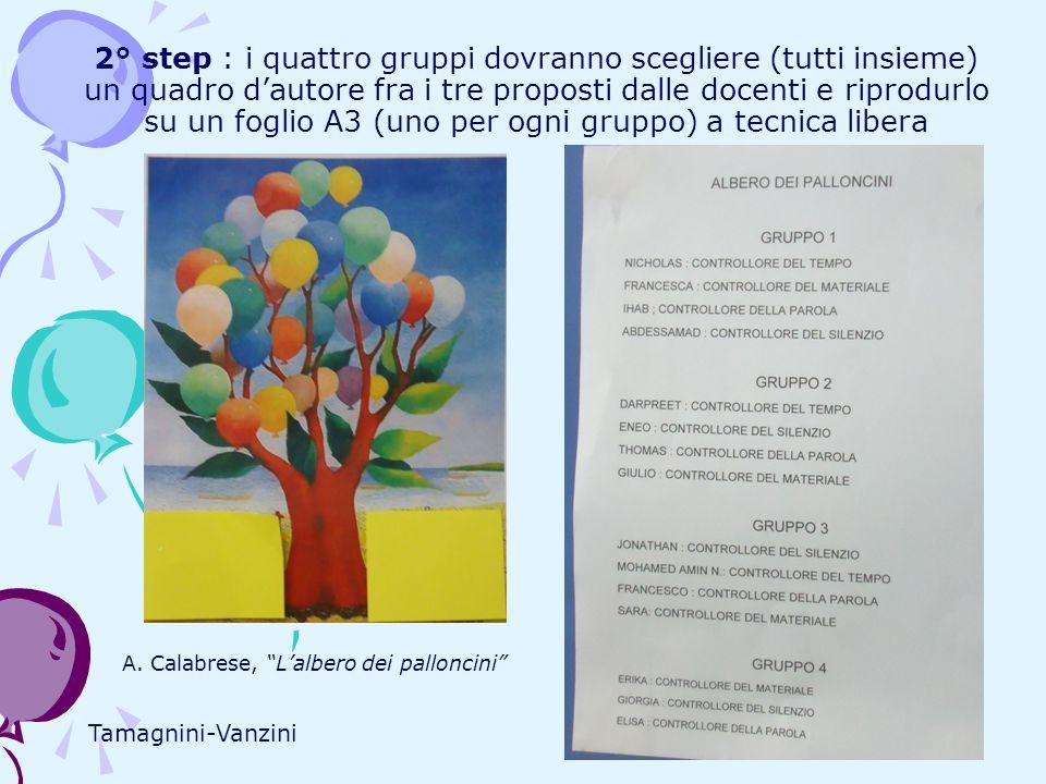 2° step : i quattro gruppi dovranno scegliere (tutti insieme) un quadro d'autore fra i tre proposti dalle docenti e riprodurlo su un foglio A3 (uno per ogni gruppo) a tecnica libera