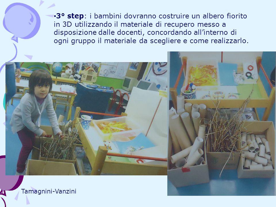 3° step: i bambini dovranno costruire un albero fiorito in 3D utilizzando il materiale di recupero messo a disposizione dalle docenti, concordando all'interno di ogni gruppo il materiale da scegliere e come realizzarlo.