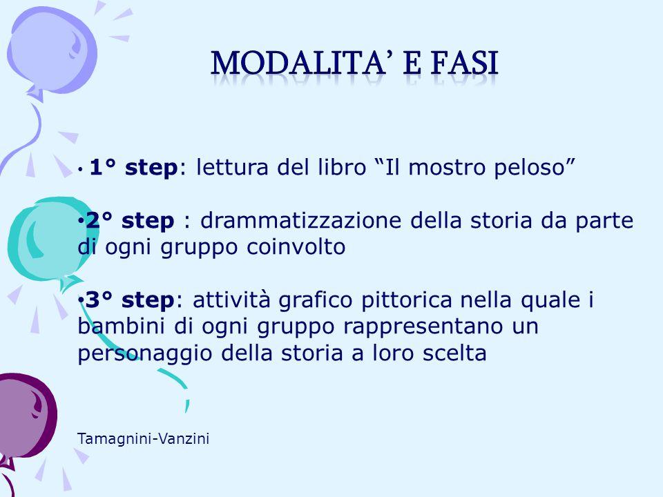 MODALITA' E FASI 1° step: lettura del libro Il mostro peloso 2° step : drammatizzazione della storia da parte di ogni gruppo coinvolto.