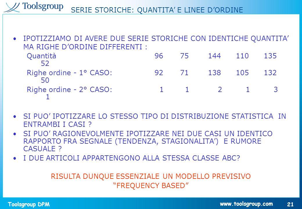 SERIE STORICHE: QUANTITA' E LINEE D'ORDINE