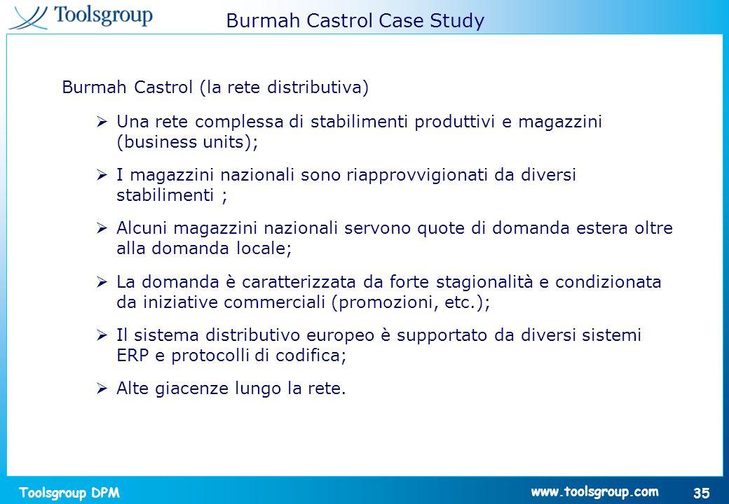 Burmah Castrol Case Study