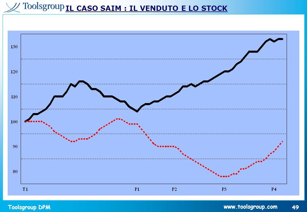 IL CASO SAIM : IL VENDUTO E LO STOCK