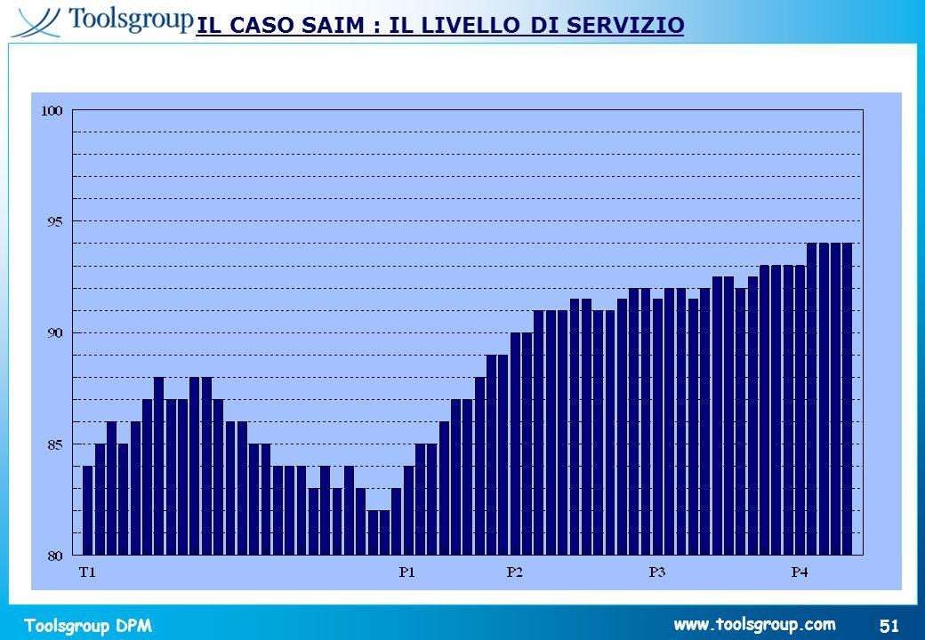 IL CASO SAIM : IL LIVELLO DI SERVIZIO