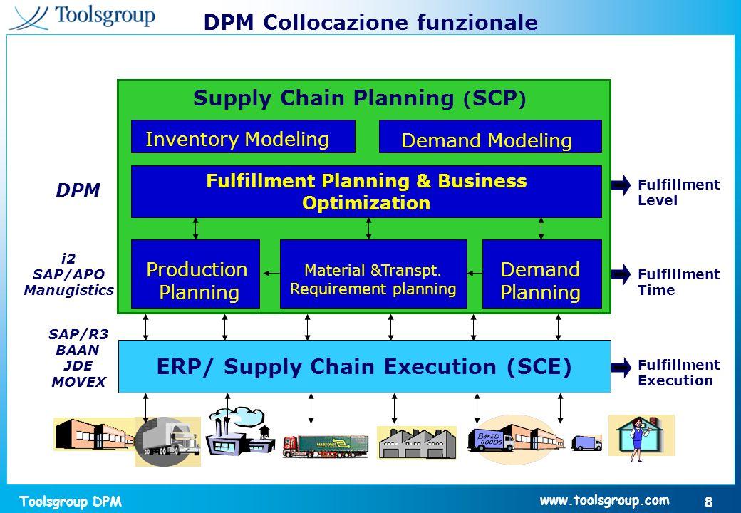 DPM Collocazione funzionale ERP/ Supply Chain Execution (SCE)