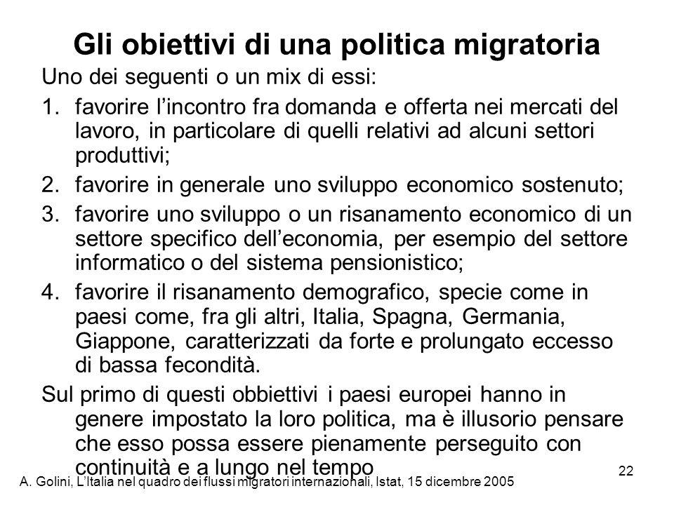 Gli obiettivi di una politica migratoria