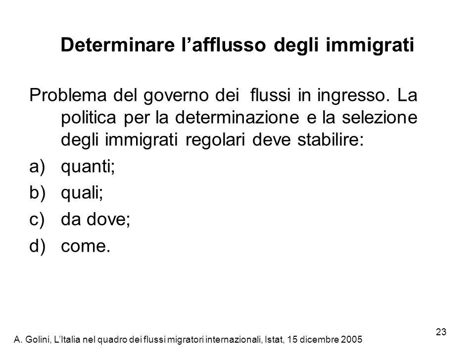 Determinare l'afflusso degli immigrati