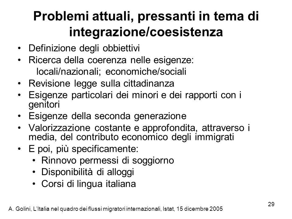 Problemi attuali, pressanti in tema di integrazione/coesistenza