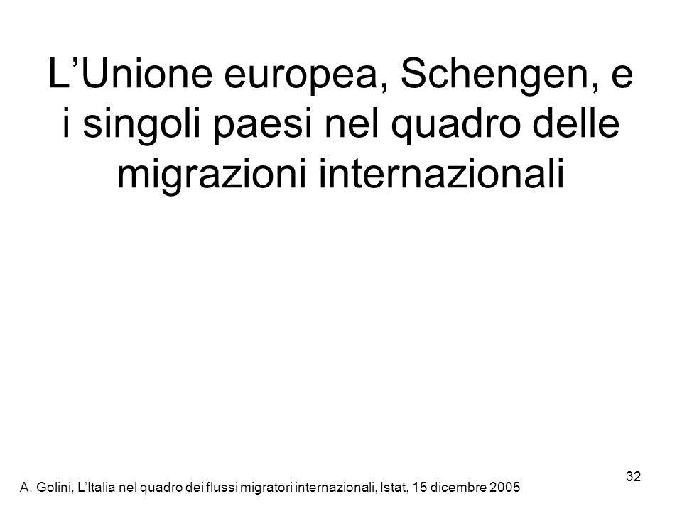 L'Unione europea, Schengen, e i singoli paesi nel quadro delle migrazioni internazionali
