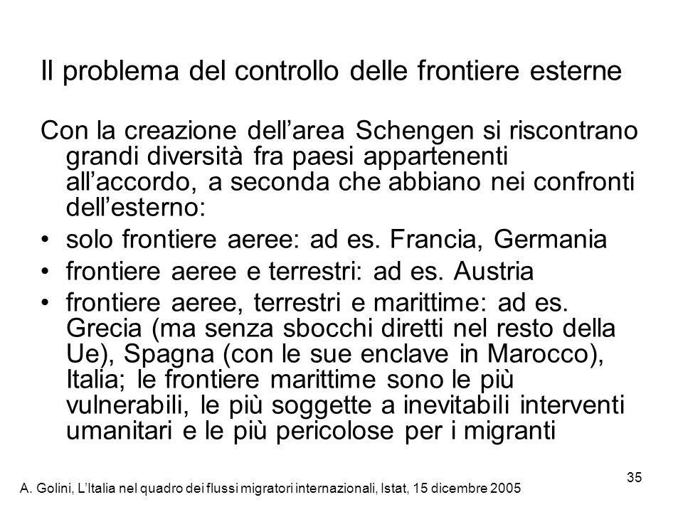 Il problema del controllo delle frontiere esterne