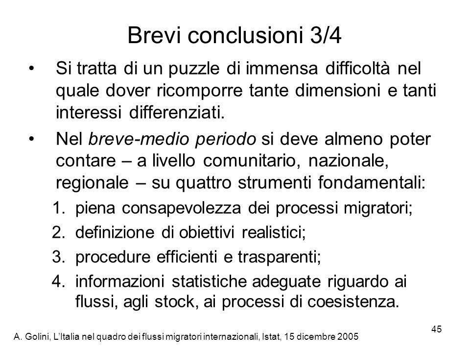 Brevi conclusioni 3/4 Si tratta di un puzzle di immensa difficoltà nel quale dover ricomporre tante dimensioni e tanti interessi differenziati.