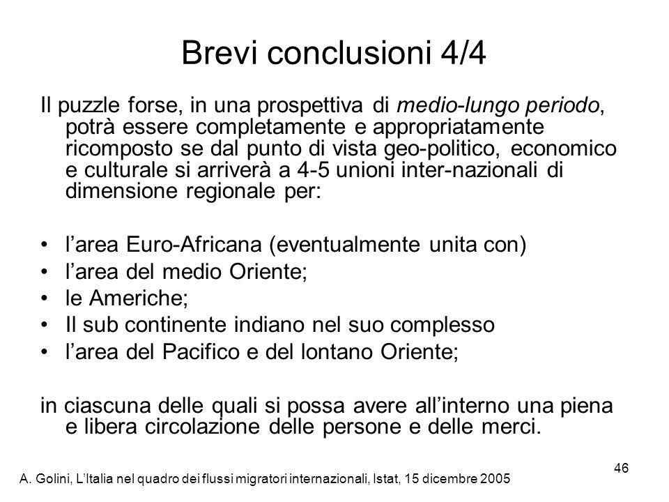 Brevi conclusioni 4/4